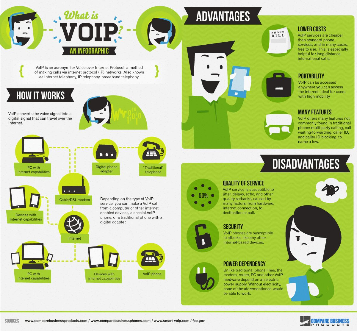 voip advantages and disadvantages What is VoIP? Explain with advantages and disadvantages | Voice Over ...