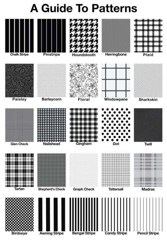 A Guide to patterns for suits and sport coats/blazers ...