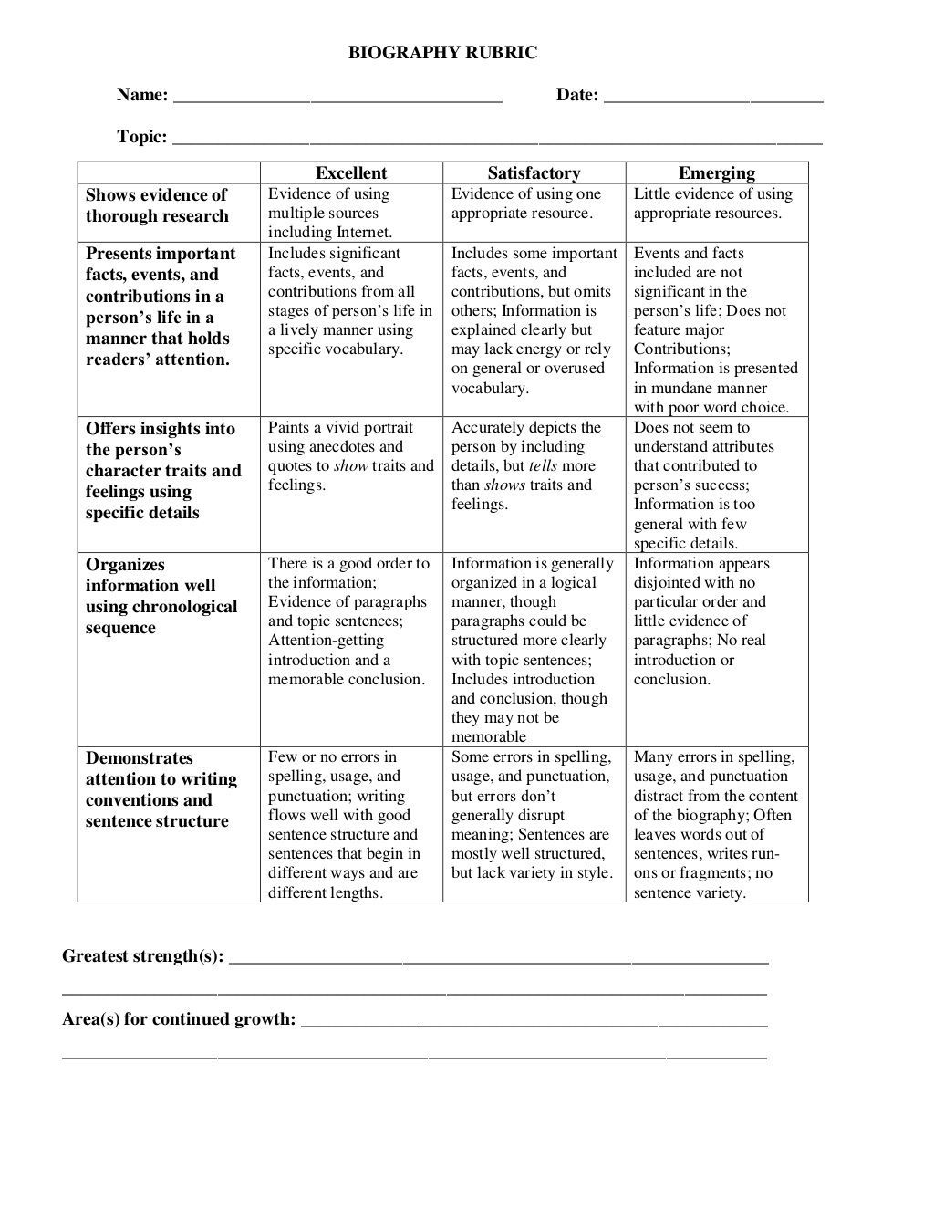 Image Result For Writing Well About Reading Rubric