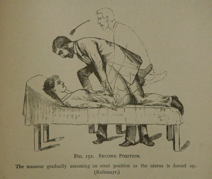 treatment of women in the 19th century