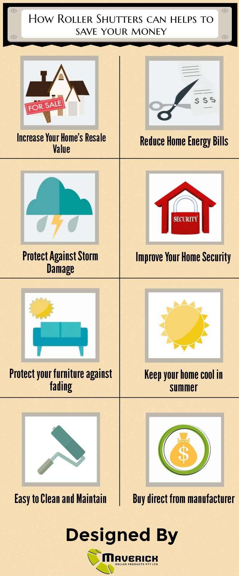Roller Shutters Does Not Only Protects Your Home It Also Helps To Save Your Money In This Info Graphic Roller Shutters Protecting Your Home Save Your Money