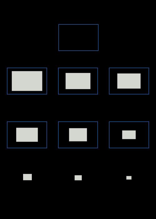SensorSizes - DSLR full-frame - Wikipedia, la enciclopedia libre ...