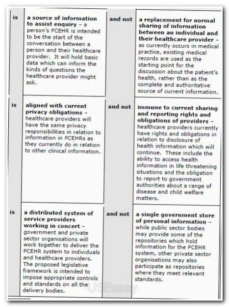 Essay #wrightessay Arguments Against Abortion Essay Good Thesis