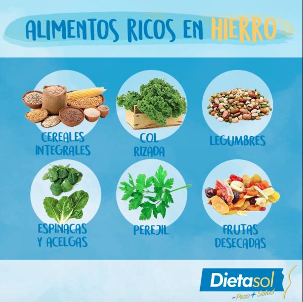 El Hierro Es Uno De Los Minerales Mas Populares Y Fundamentales Para Nuestro Cuerpo Lo Encontramos En Muy Poca Alimentos Ricos En Hierro Comida Sana Alimentos