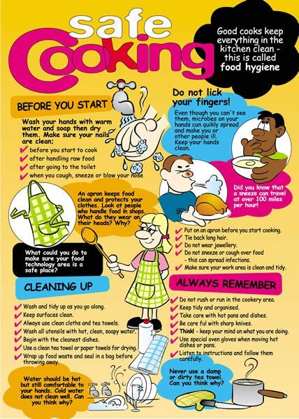 Hygiene poster for food google search food safety and for 6 kitchen safety basics