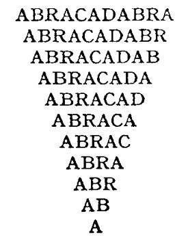 "Abracadabra from ""Avra Kadavrai"" (אברא כדברי) meaning "" I will create as my words""."