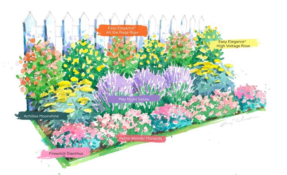 garden ideas along a fence line - Garden Ideas Along Fence Line