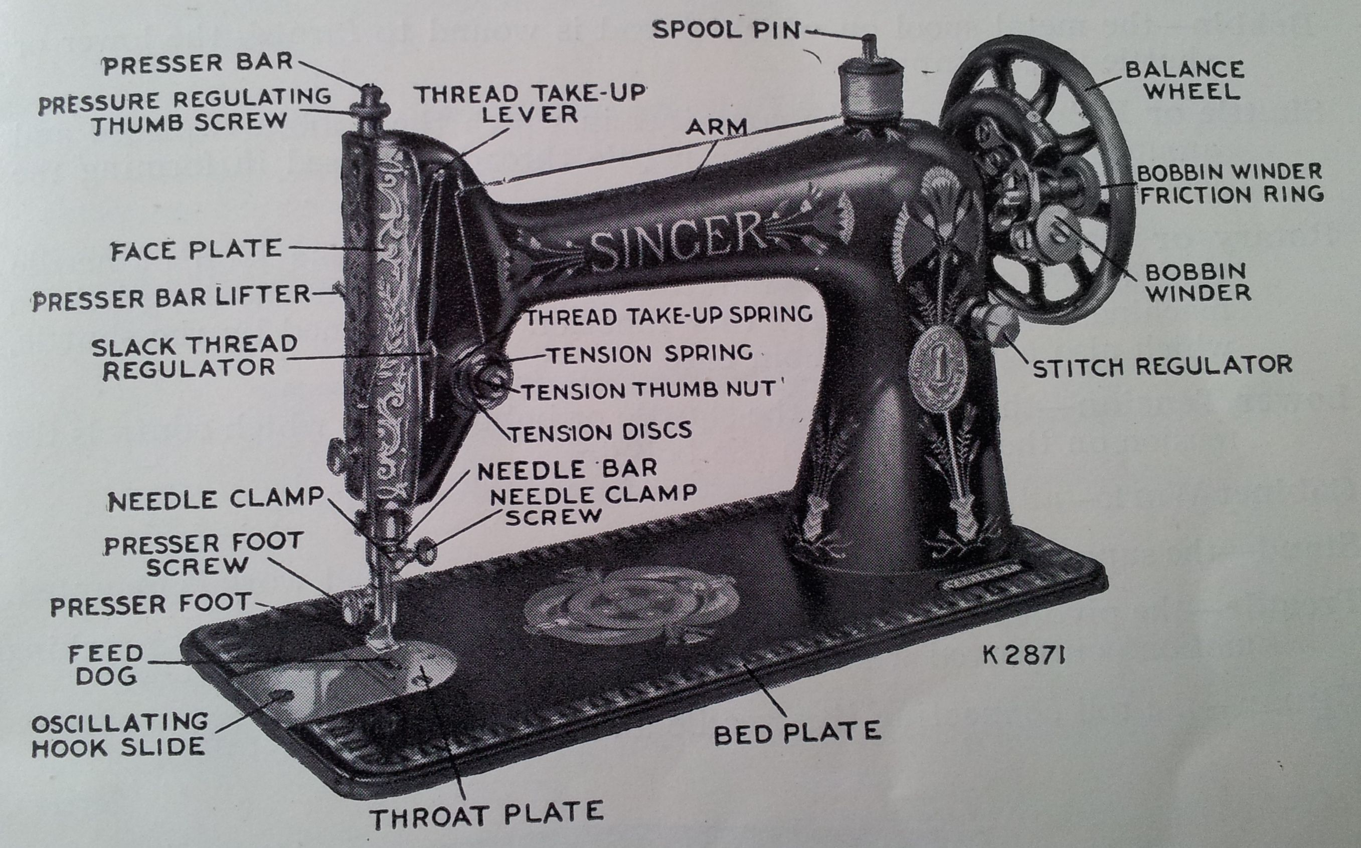 sewing machine parts price list this is a brief listing of sewing rh pinterest com old singer sewing machine parts singer sewing machine repair manual [ 2714 x 1692 Pixel ]