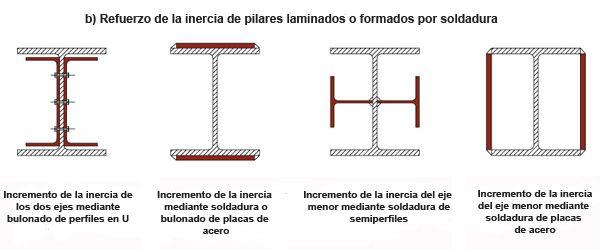 Iv t cnica de refuerzo de pilares constructalia estructuras mensulas constructivo y vigas - Pilares de hierro ...