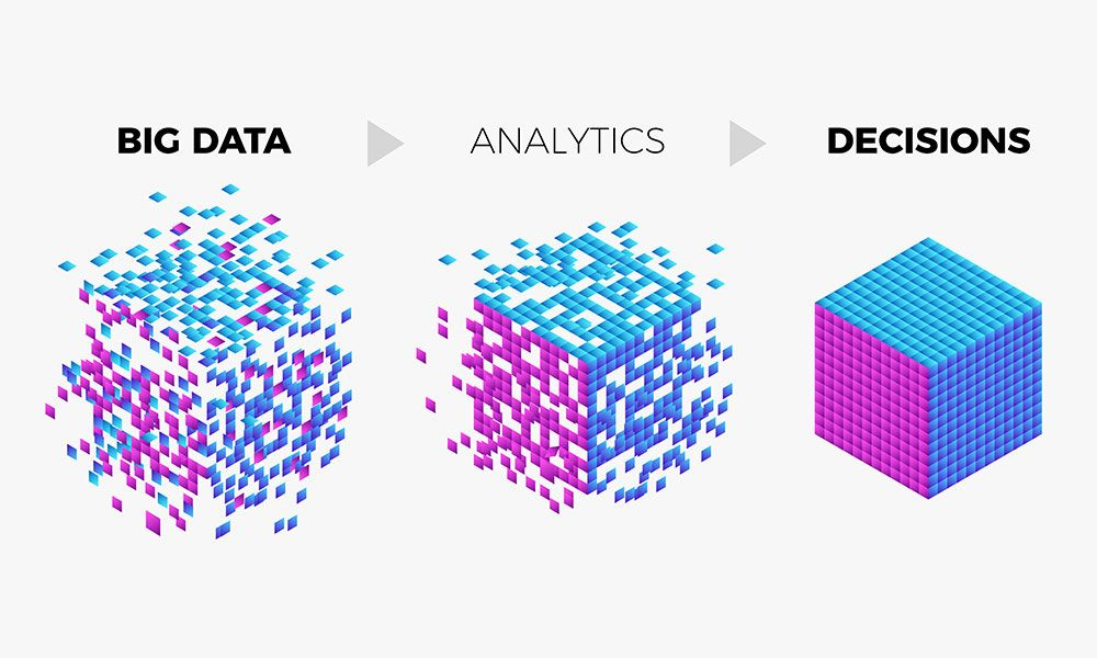 Big Data Analytics Paving The Path For Businesses With