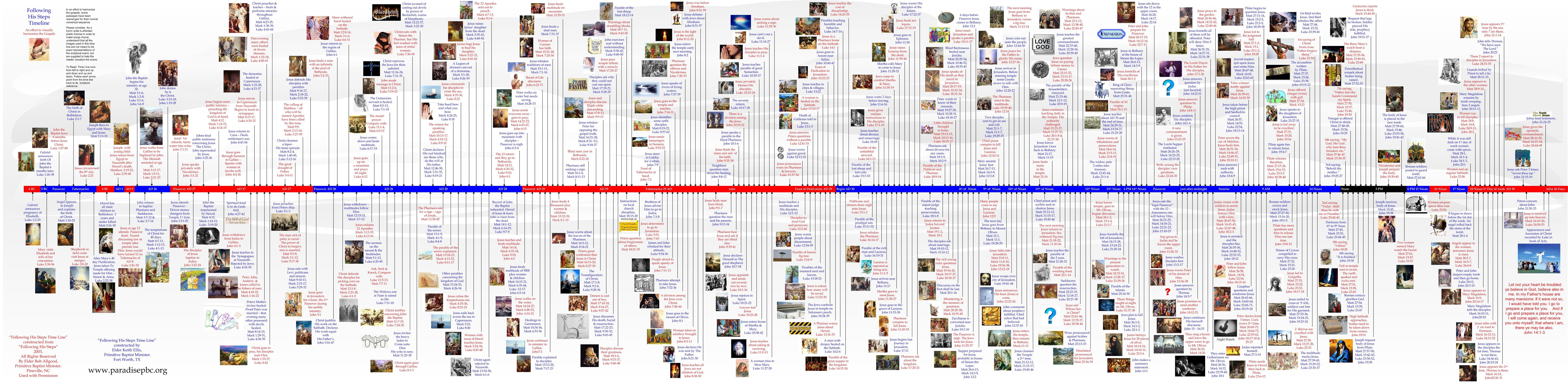 Timeline of Foot Steps of Jesus - by Elder Keith Ellis   Bible ...