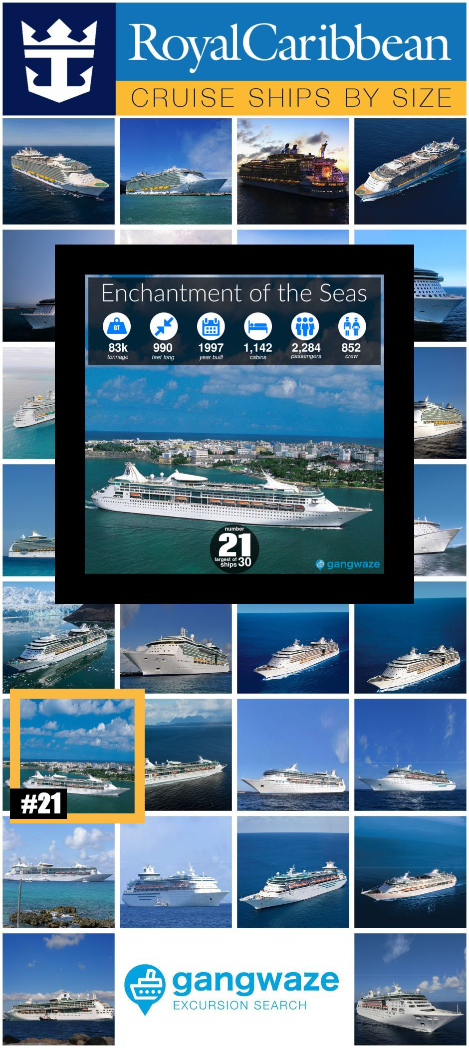 Royal Caribbean Ships By Size 2021 With Comparison Chart Royal Caribbean Ships Enchantment Of The Seas Royal Caribbean