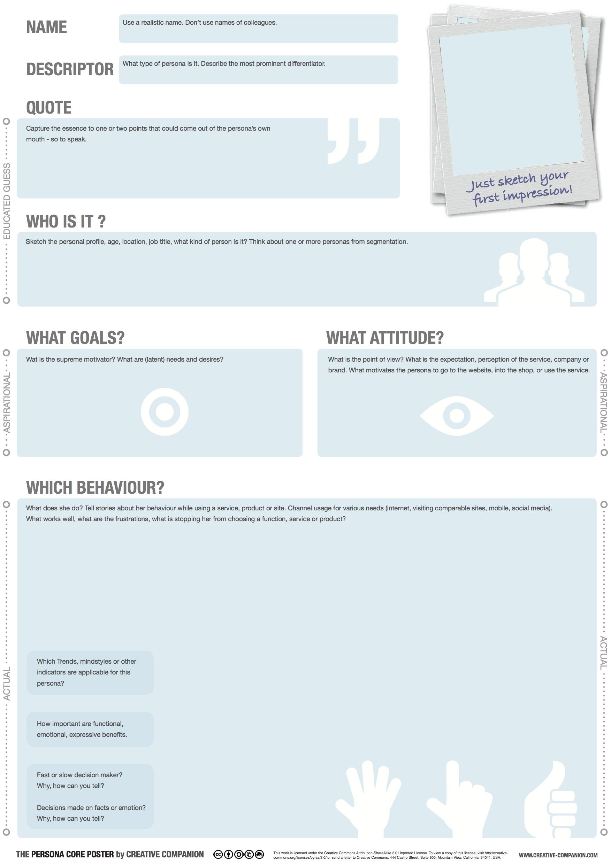 Template From Creative Companion  Goals Attitude Behavior