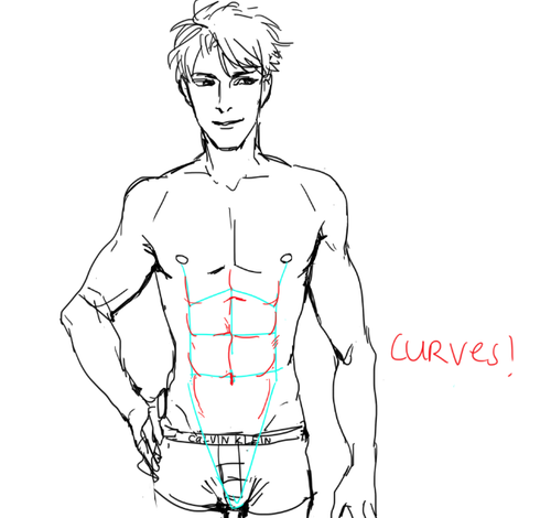 how to abs 5 by      kelpls tumblr com