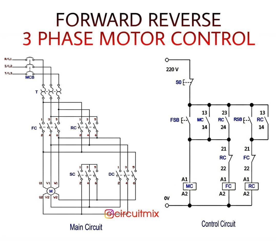 Ufe0f 3 Phase Induction Motor Power Supply Diagram And Control Circuit  Ud83d Ude0d Follow Us  Ud83d Udc49 Circuitmix For