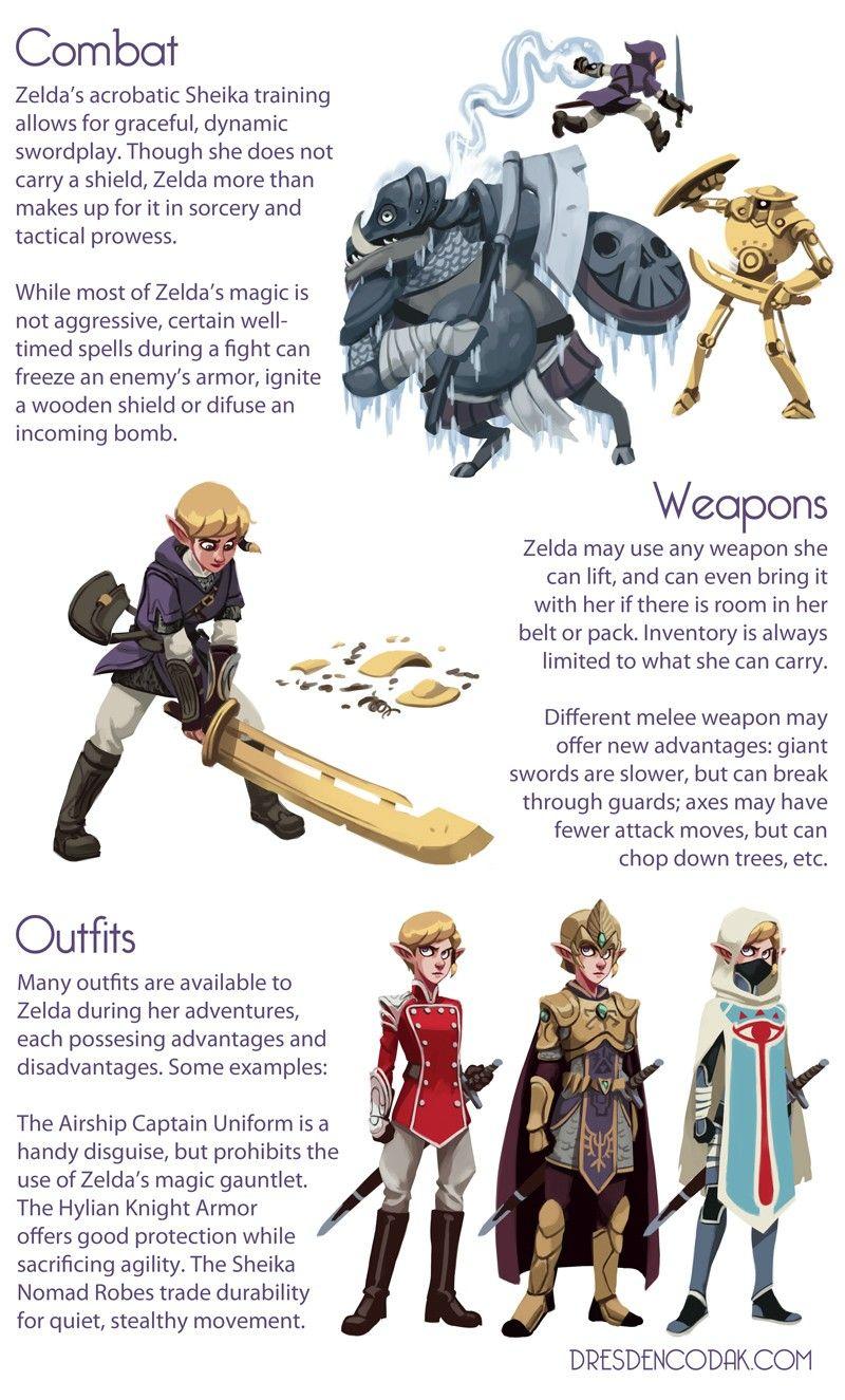 I Keep Throwing Money At The Screen But Nothing Is Happening Legend Of Zelda Character Art Zelda Art