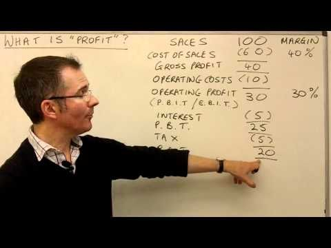 Profit \ Loss Profit and Loss Statements Pinterest - loss profit statement