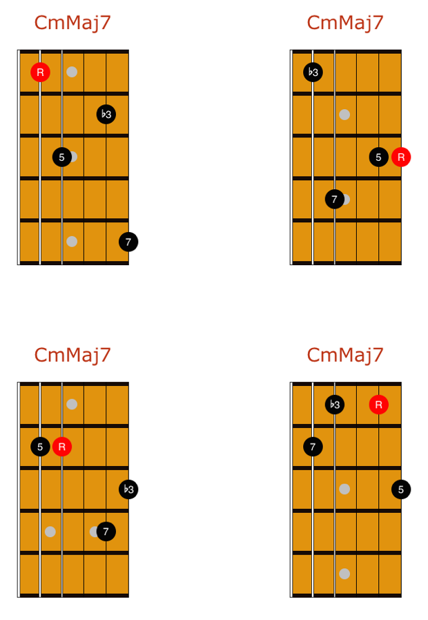Drop 2 And 4 Chords Mmaj7 2 Chords In 2018 Pinterest Drop