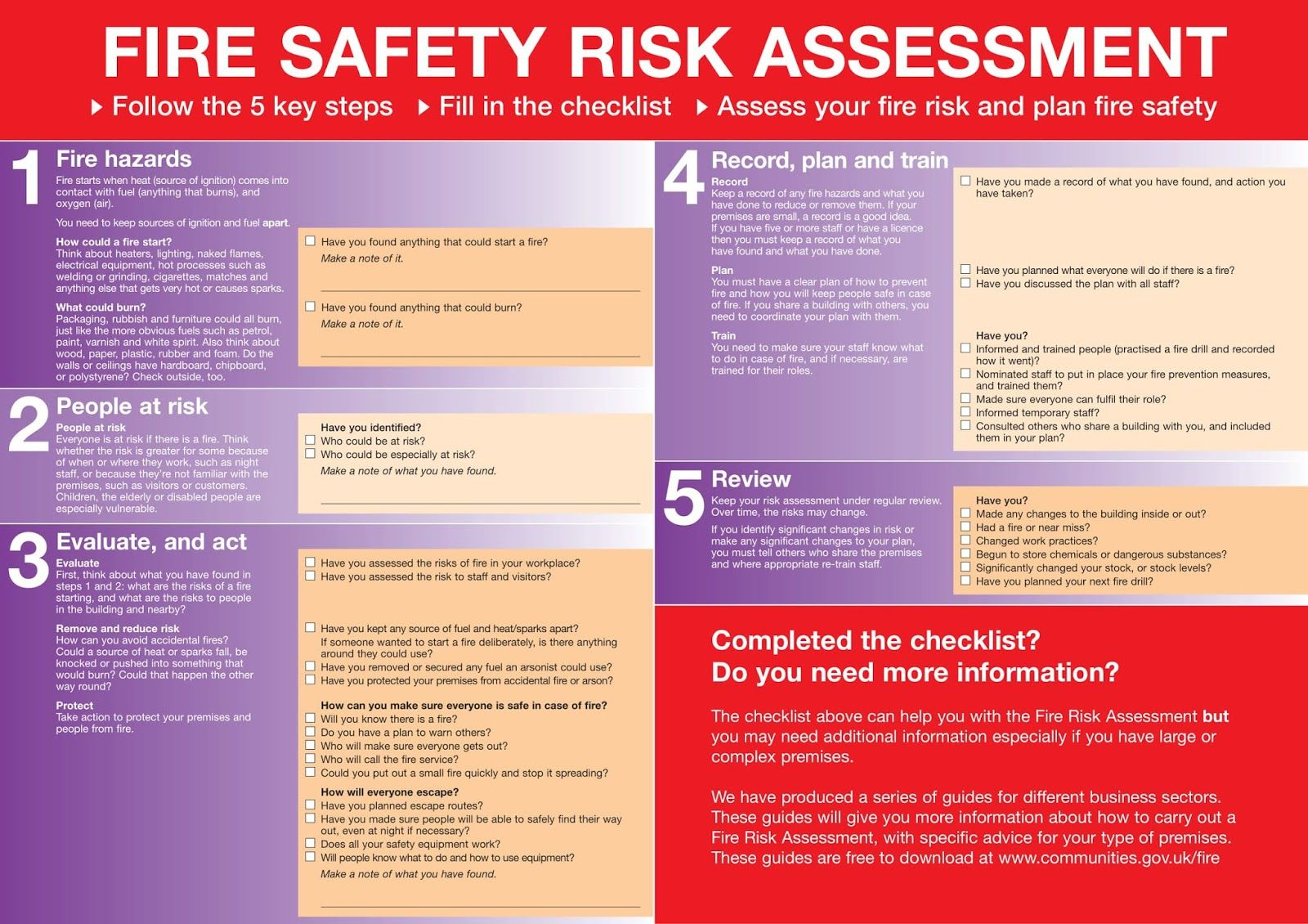 5 Steps for Assess your Fire Risk and plan Fire Safety