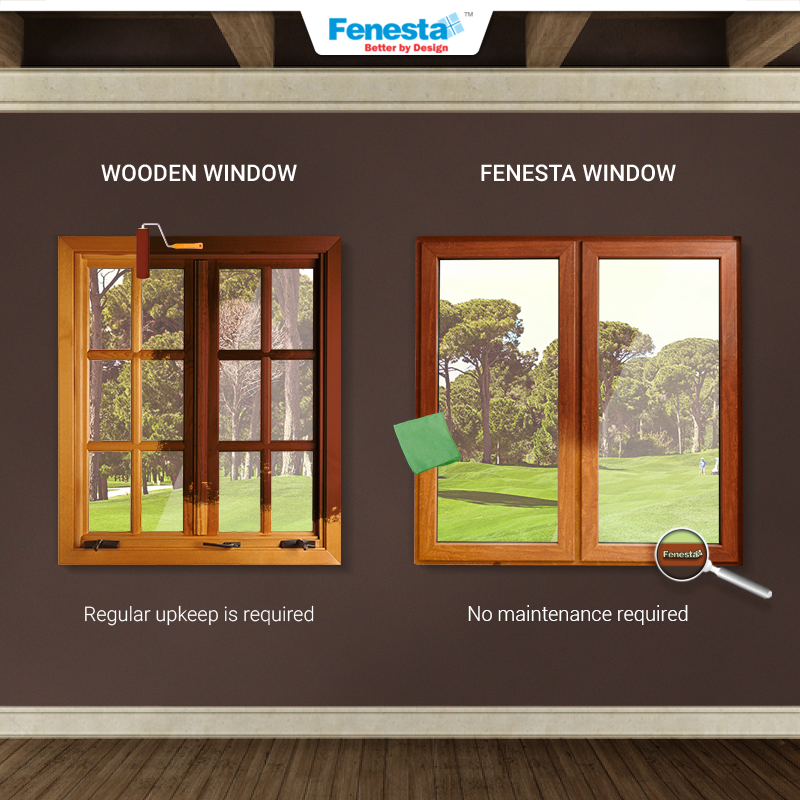 Give Yourself The Peace Of Mind You Always Wanted Bring Home The Zero Maintenance Fenesta Windows And Experience A Life Of No Hassl Windows Upvc Upvc Windows