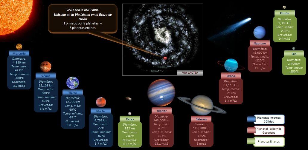 sistema-planetario.jpeg (1030×503)