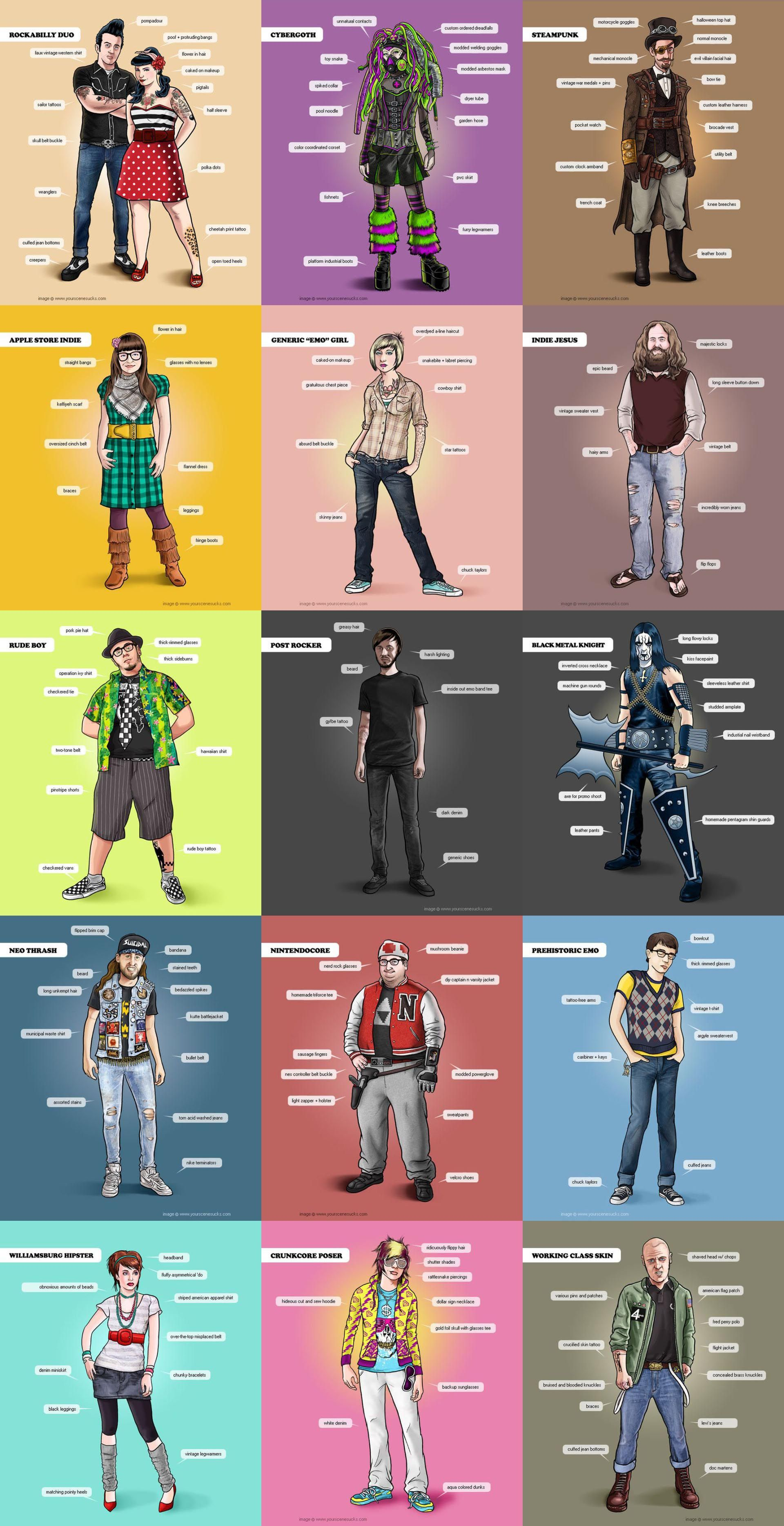 How to distinguish between today's youth subcultures ...