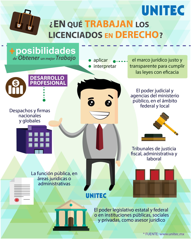 Sabías que la Licenciatura en derecho es una de las pocas carreras ...