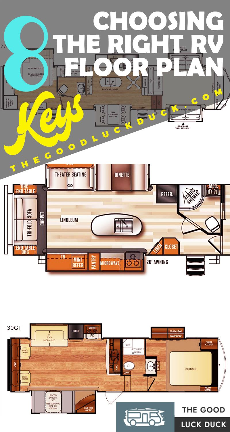 Rv Floor Plans Ideas How To Choose The Best One The Good Luck Duck Rv Floor Plans Travel Trailer Floor Plans Floor Plans