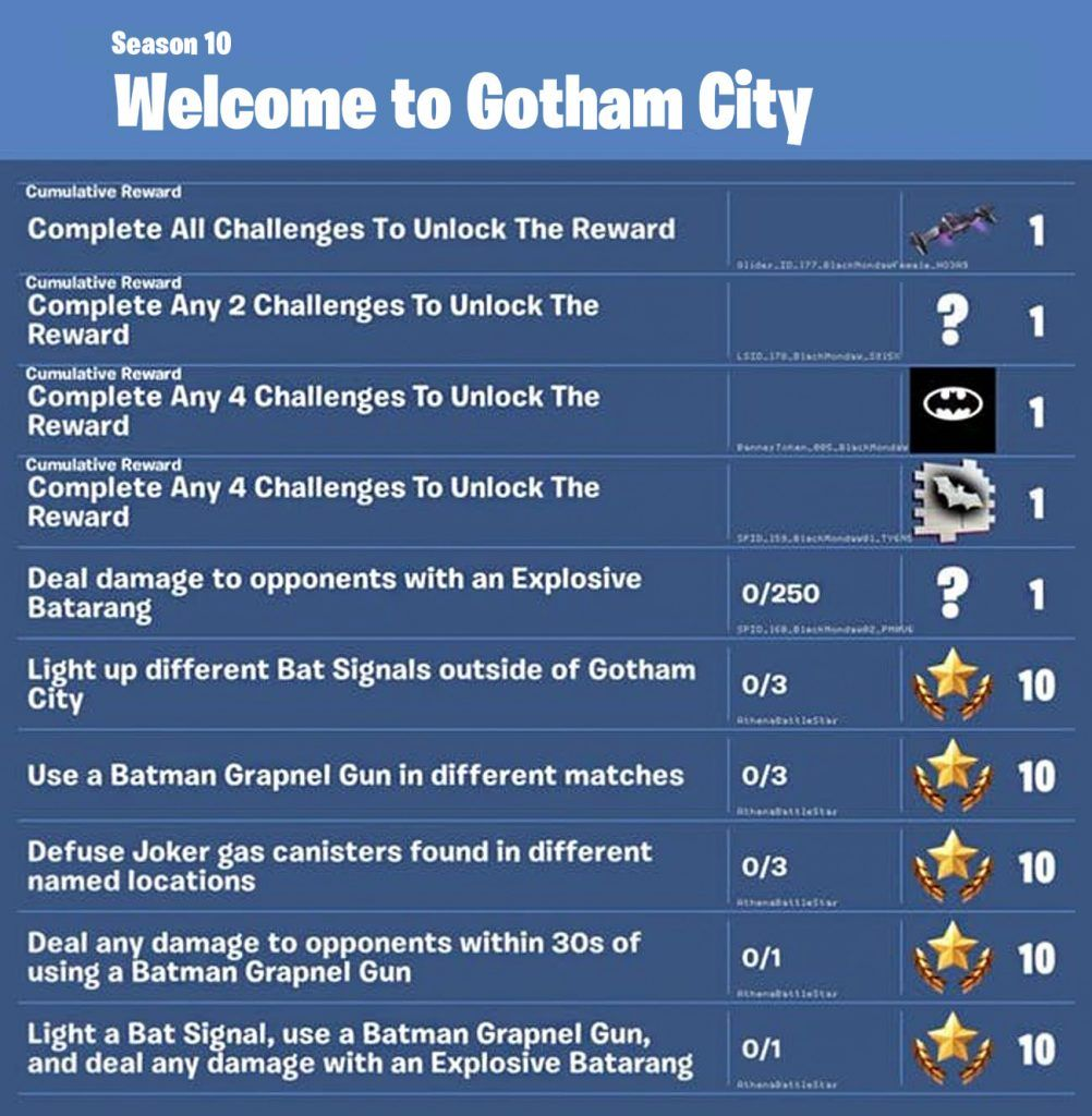 Welcome To Gotham City Challenges And Rewards For Fortnite Batman Event The Fortnite Batman Event Is Now Live And There Is A New Gotham City Fortnite Gotham
