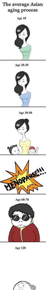 How Asian Women Age Comic Cartoon  Cartoons  Pinterest -7881