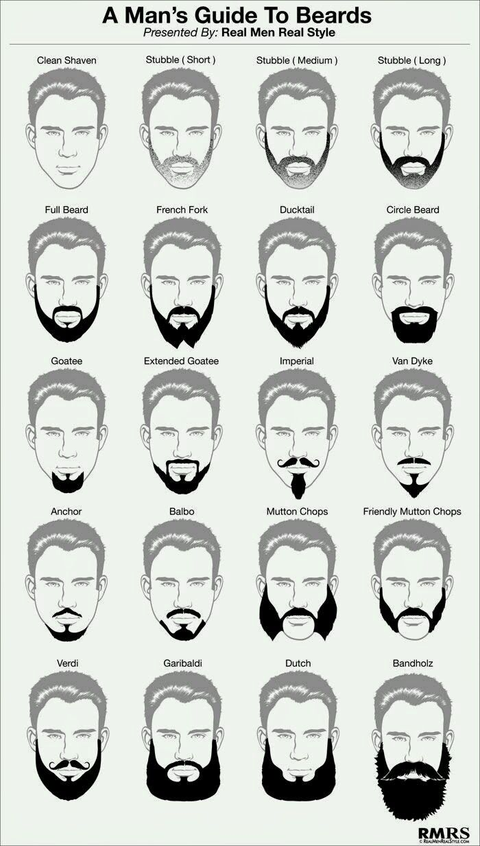 Estilos De Barba Catalogo Moda Barba Como Fazer A Barba Barba Crescer