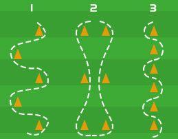U10 Soccer Drills Soccer Drills Soccer Drills For Kids Soccer Coaching