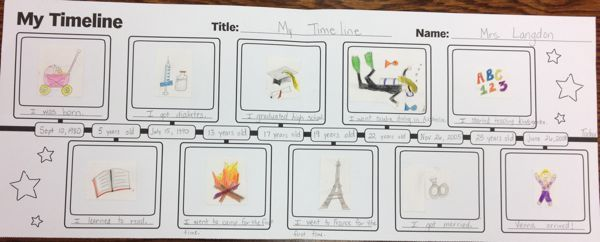 Student Timeline Project  Social Studies Teaching Resources