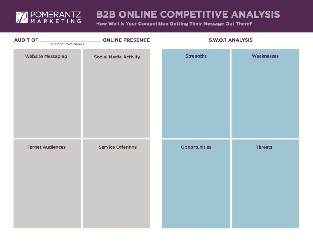B2b Online Competitive Analysis Pomerantz Marketing Competitive Analysis Analysis Swot Analysis