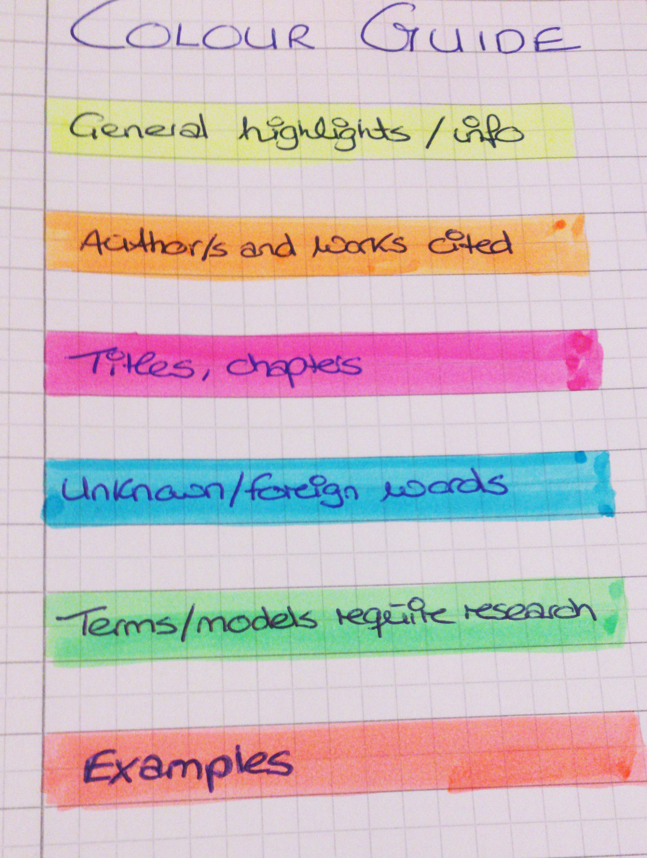 Study Tip Colour Code Your Notes