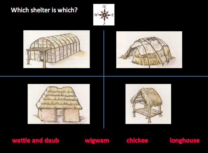 Classroom Setup Ideas For Fifth Grade ~ Shelters of the eastern woodlands lesson plan includes