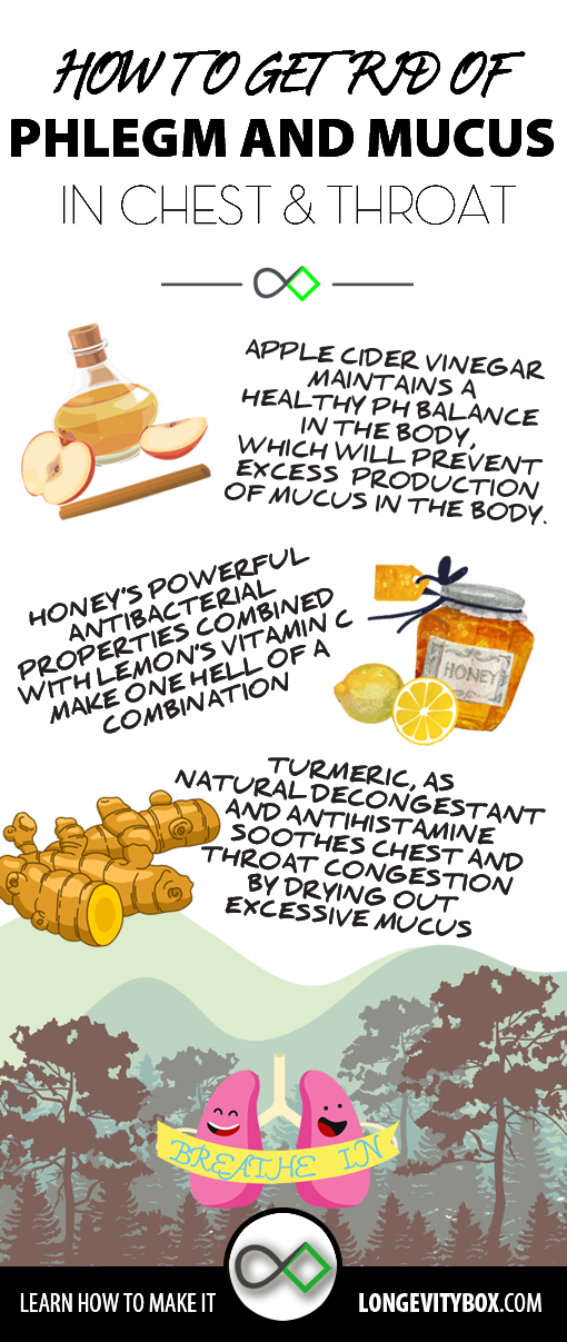 e79a984da2d48ac99cd6b5081e7cbf39 - How To Get Rid Of Mucus In Your Body Naturally