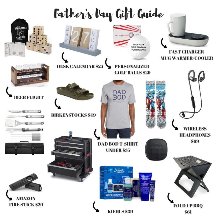 Fathers day gift guide 2019 fathers day gifts gift