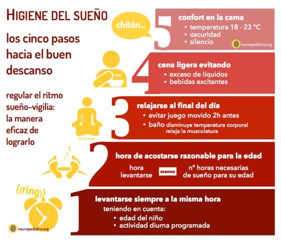 Higiene del  sueño  Los 5 pasos hacia el buen descanso  3ca912773077
