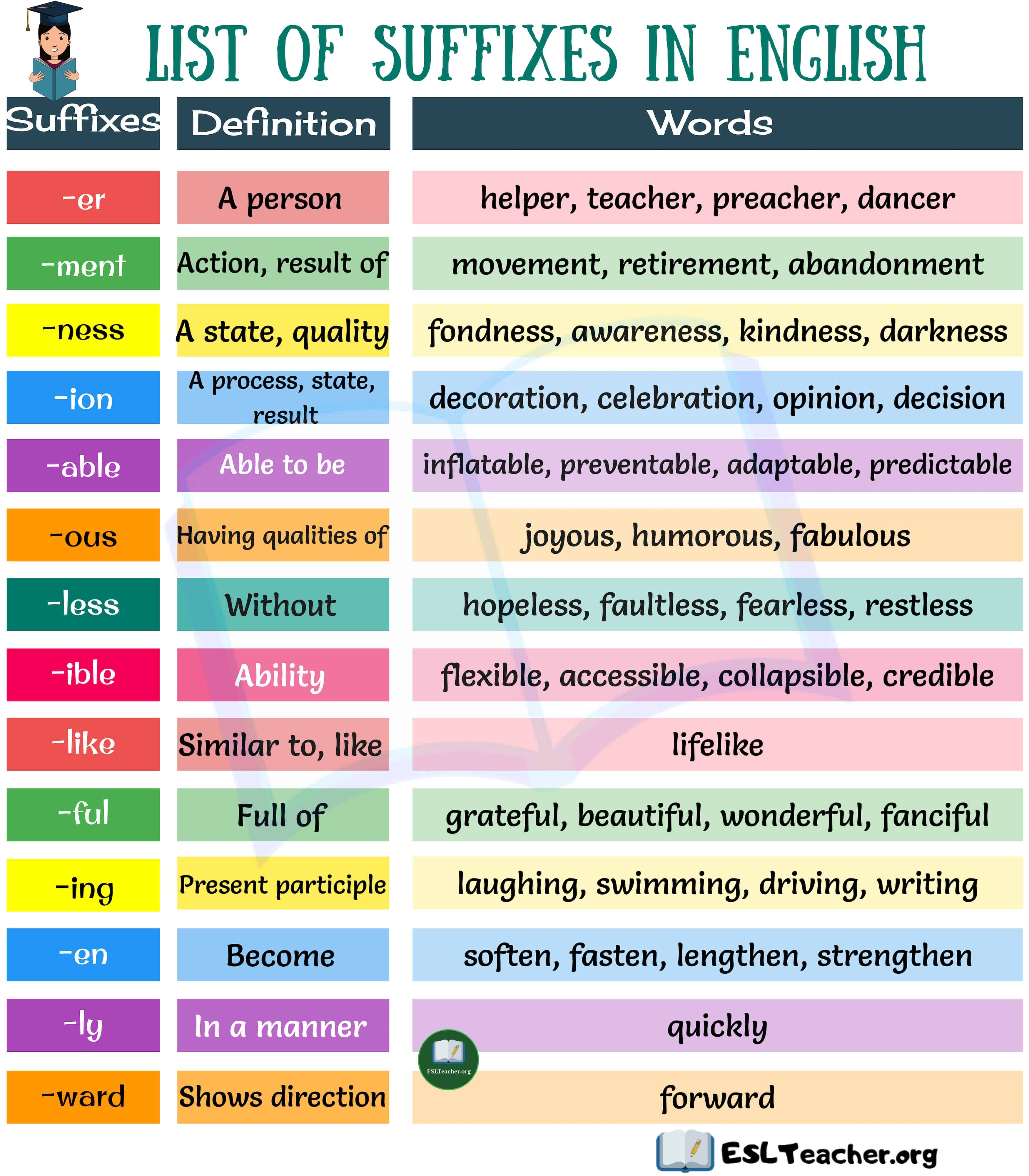 List Of Suffixes 26 Important Suffixes In English For Esl
