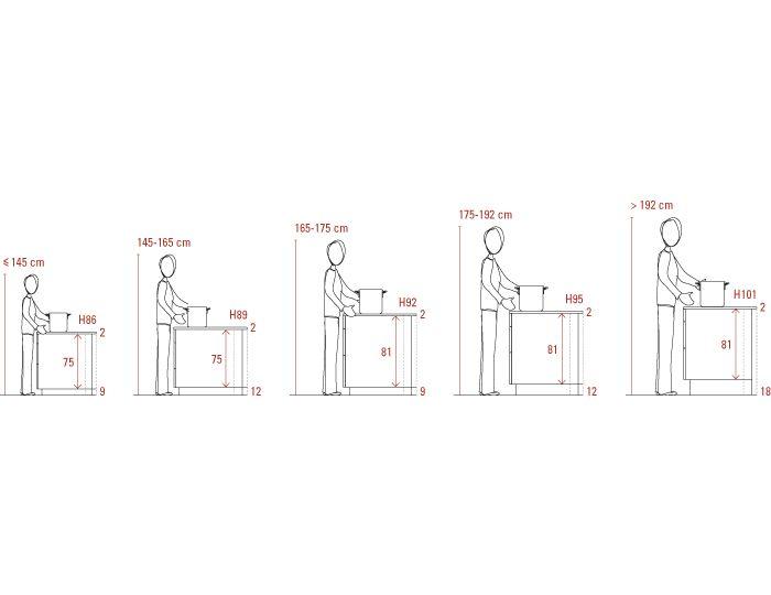 muebles de cocina la altura a la encimera tutoriales