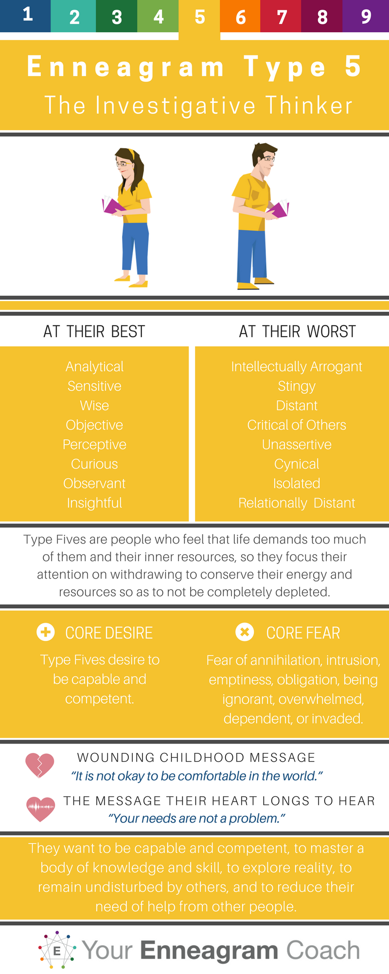Enneagram Type 5 Discover Explore And Become Your Best Self With Enneagram Coach Beth Mccord