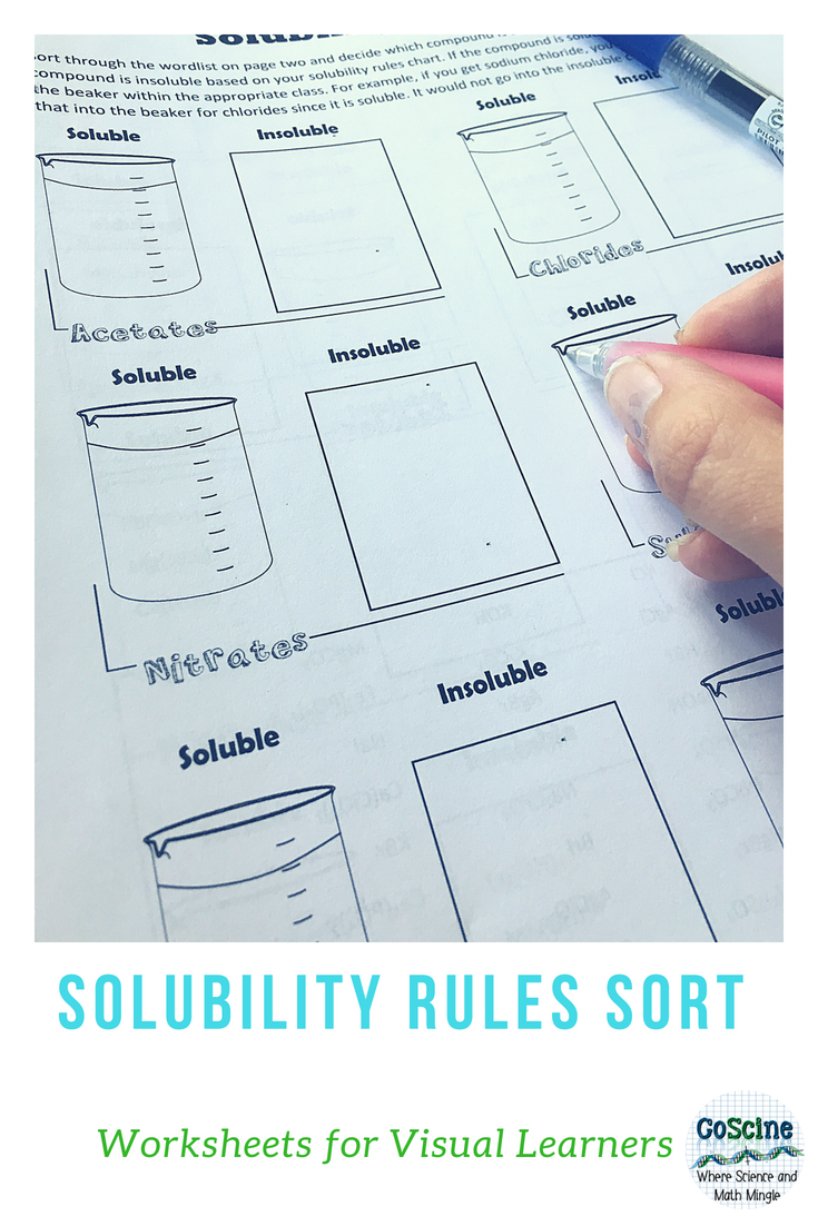 Solubility Rules: Sorting Soluble from Insoluble Compounds ...