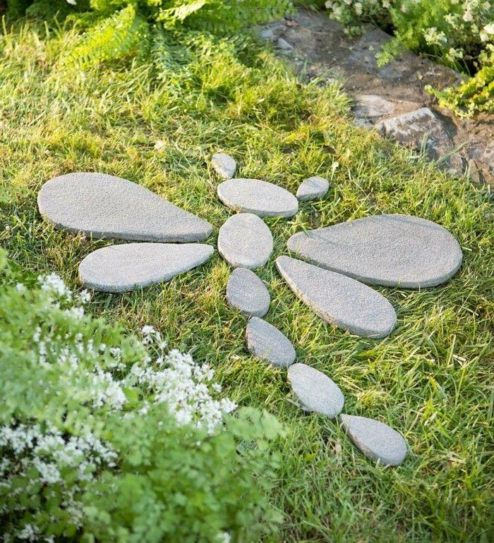 Ideen Für Einen Schönen Garten Ratgeber: 109 Garten Gestalten Bilder Und Regeln Für Einen Schönen