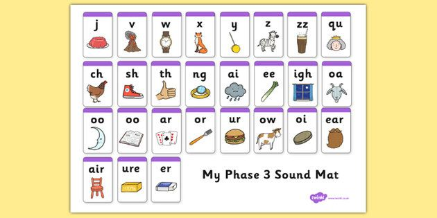Phase 3 Sound Mat Literacy Phonics Word Families And