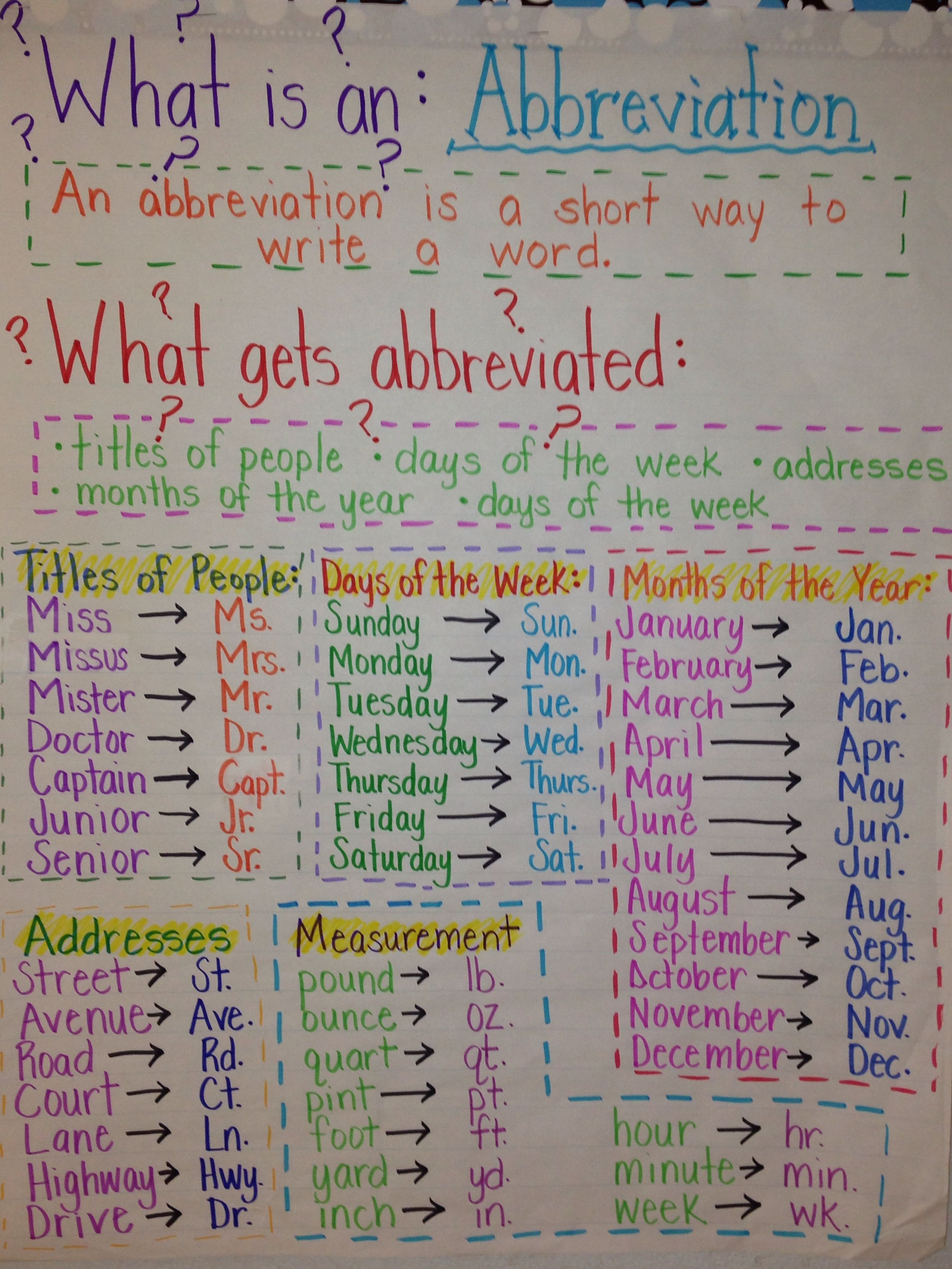 abbreviations anchor chart 4th grade pinterest anchor charts