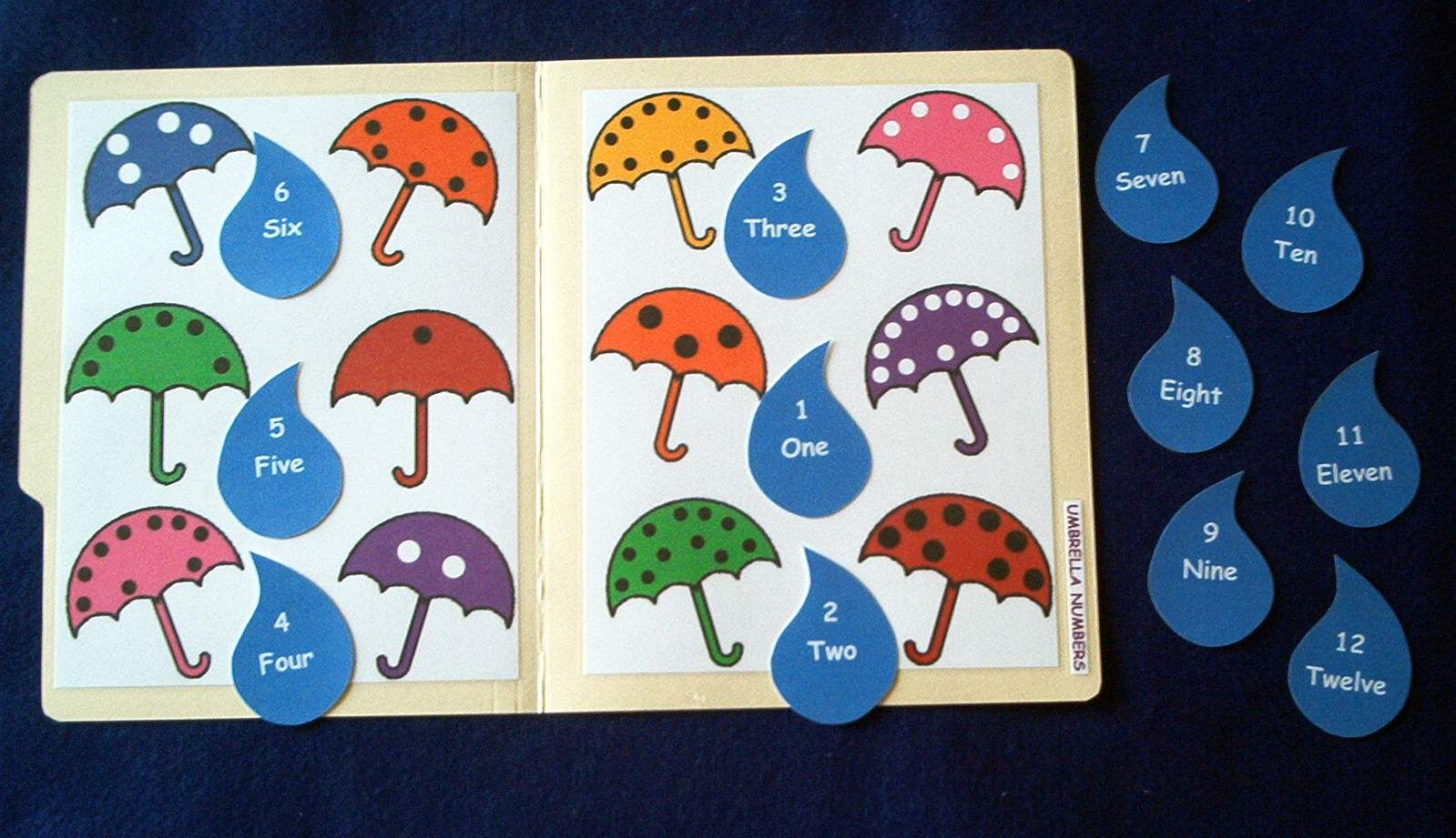 Umbrella Counting And Numbers