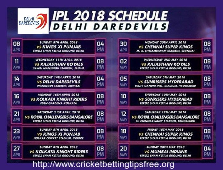 Live cricket match betting rates home monetary policy investopedia video on betting