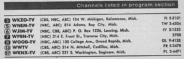 Michigan Edition (February 16, 1957) | TV Guide Channel Lineups | Tv