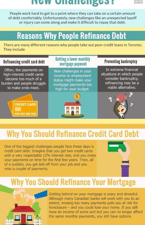 Debt #Refinancing New Challenges? For more tips go to www